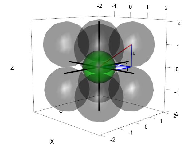 graph_3d_distance