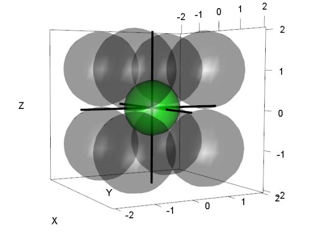 graph_3d_no_distance