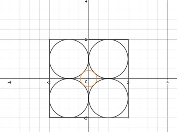GraphCorrect_2d_nodist