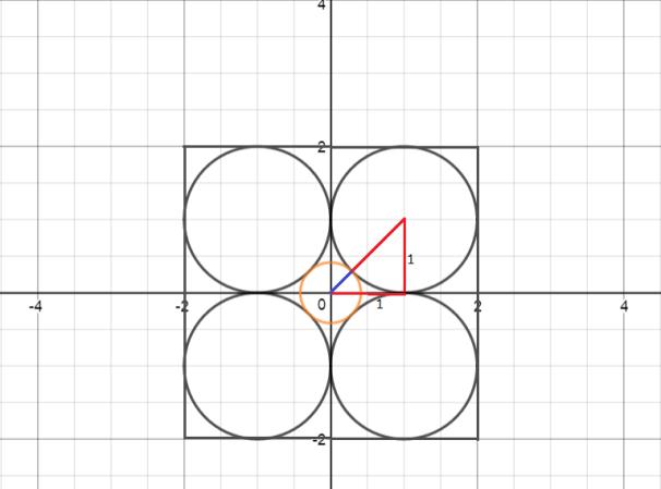 GraphCorrect_2d_YESdist