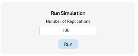 simulationRuns